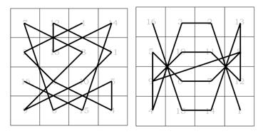 4-diagrama