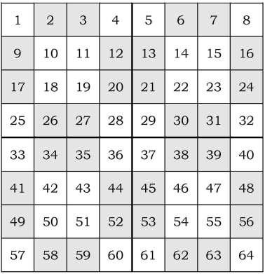 cuadrado 8x8