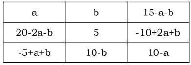 ecuaciones cuadrados 3x3 - 2