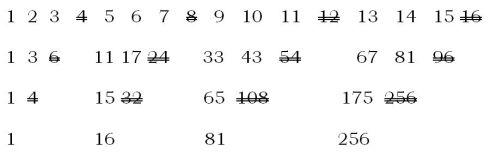 imagen 3 - sucesion de potencias cuartas-1