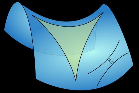 Triángulo hiperbólico